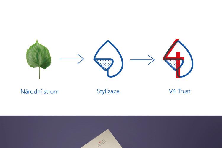 návrh logotypu V4 trust